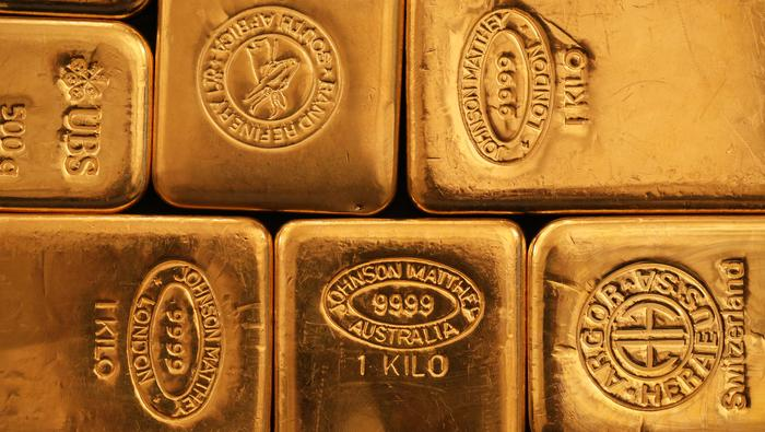 Gold Q4 Technical Forecast: Long-term Price Pattern Remains in Focus